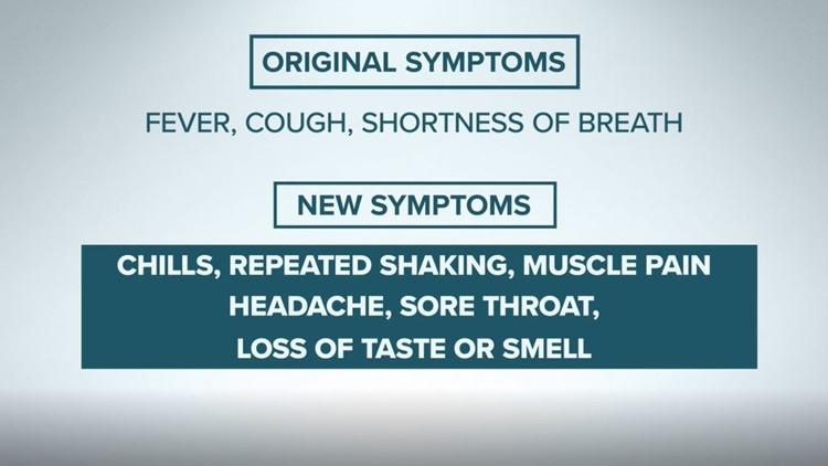 NEW COVID-19 SYMPTOMS