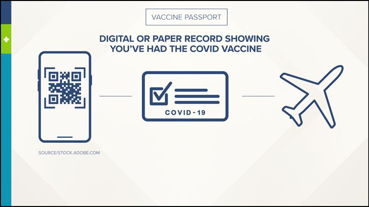 Verifying information surrounding vaccine passports