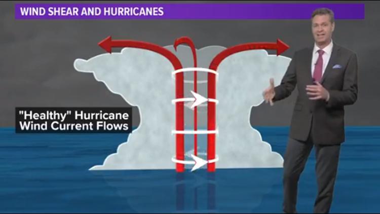 Tropical Storm Barry forecast: Flooding the greatest threat for Louisiana