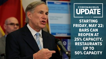 Gov. Abbott: Starting Friday, Texas bars can open at 25% capacity, restaurants up to 50%