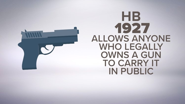Permitless carry bill goes into effect Wednesday, hear what West Texas LTC trainers have to say