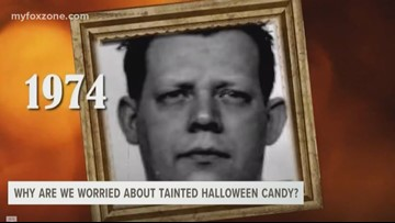 Why are parents told to check their children's Halloween candy?