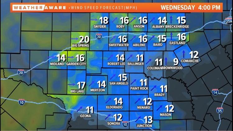 Wednesday winds