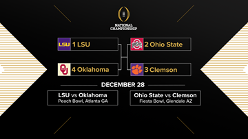 #1 LSU takes on #4 Oklahoma in Peach Bowl