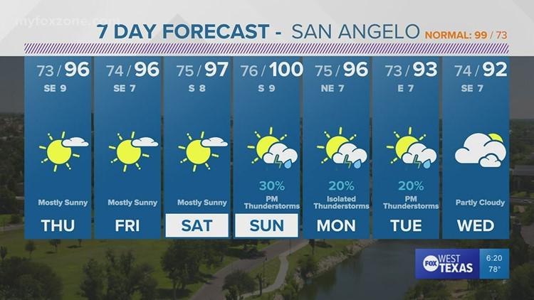 Wednesday evening forecast July 28, 2021