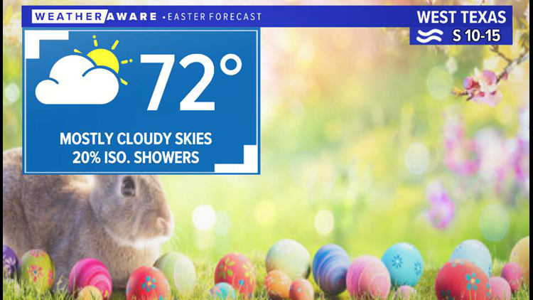 Easter forecast: Mostly cloudy with comfortable temperatures