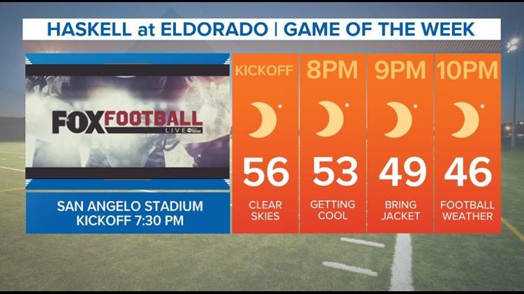 Friday night football forecast