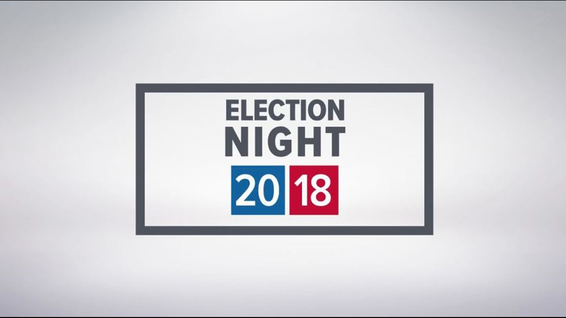 Election 2018: Live updates from midterm Election Day