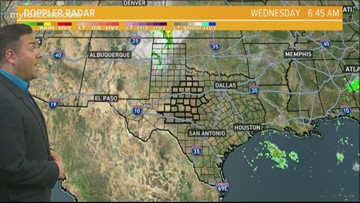 Morning Forecast - Concho Valley