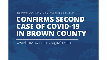Brownwood/Brown Co. Health Dept. confirms second case of COVID-19
