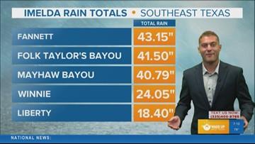 FORECAST: Slight rain chances Friday as we stay summer-like heading into fall