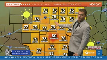 FORECAST: Sunny and 80 today, but changes loom