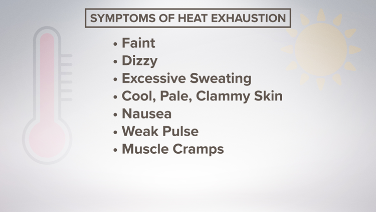 Symptoms of heat exhaustion
