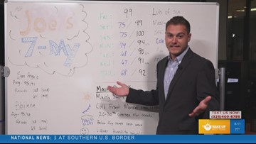 Weather on the Whiteboard