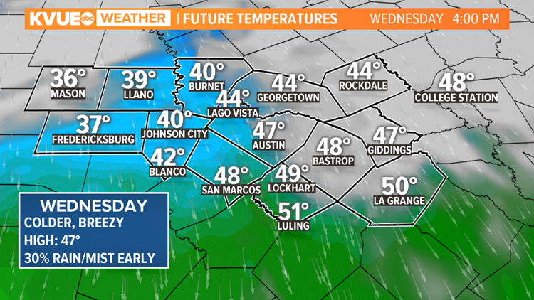 Wednesday cold 02/05/20