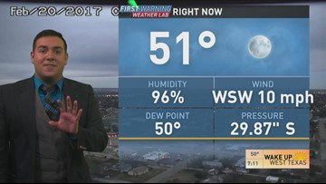 Monday Morning Forecast - Big Country