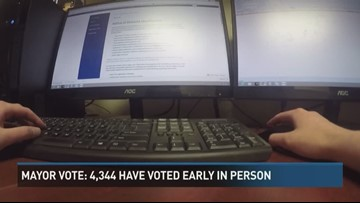 Mayoral Runoff: Over 4K Have Voted Early in Person
